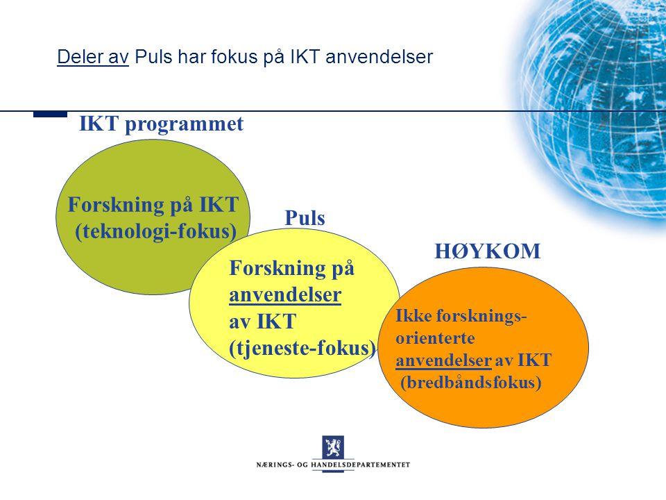 Deler av Puls har fokus på IKT anvendelser Forskning på IKT (teknologi-fokus) IKT programmet Puls Forskning på anvendelser av IKT (tjeneste-fokus) HØYKOM Ikke forsknings- orienterte anvendelser av IKT (bredbåndsfokus)