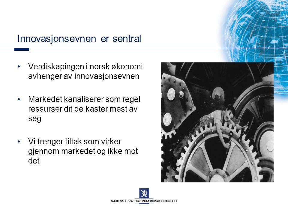 Innovasjonsevnen er sentral Verdiskapingen i norsk økonomi avhenger av innovasjonsevnen Markedet kanaliserer som regel ressurser dit de kaster mest av seg Vi trenger tiltak som virker gjennom markedet og ikke mot det