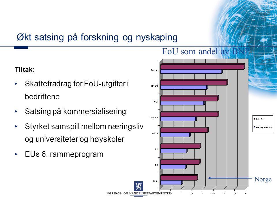 Økt satsing på forskning og nyskaping Tiltak: Skattefradrag for FoU-utgifter i bedriftene Satsing på kommersialisering Styrket samspill mellom nærings
