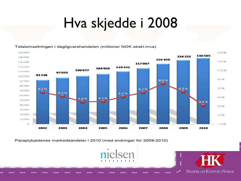 Hva skjedde i 2008