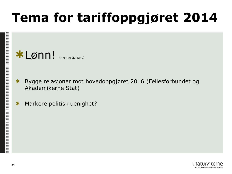 Tema for tariffoppgjøret 2014 Lønn! (men veldig lite…) Bygge relasjoner mot hovedoppgjøret 2016 (Fellesforbundet og Akademikerne Stat) Markere politis