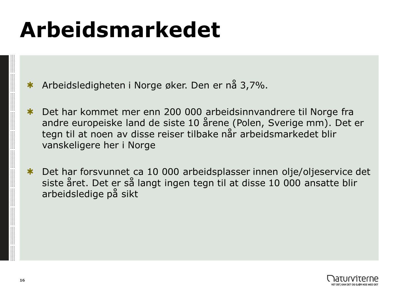 Arbeidsmarkedet Arbeidsledigheten i Norge øker. Den er nå 3,7%. Det har kommet mer enn 200 000 arbeidsinnvandrere til Norge fra andre europeiske land
