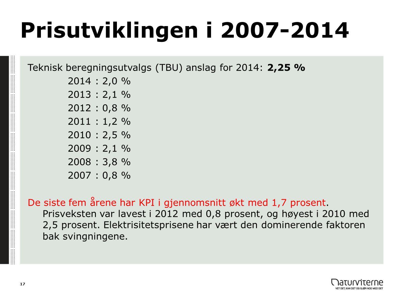 Prisutviklingen i 2007-2014 Teknisk beregningsutvalgs (TBU) anslag for 2014: 2,25 % 2014 : 2,0 % 2013 : 2,1 % 2012 : 0,8 % 2011 : 1,2 % 2010 : 2,5 % 2