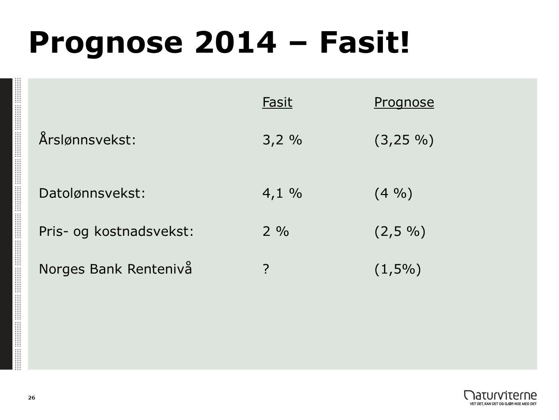 Prognose 2014 – Fasit! FasitPrognose Årslønnsvekst:3,2 %(3,25 %) Datolønnsvekst:4,1 %(4 %) Pris- og kostnadsvekst: 2 %(2,5 %) Norges Bank Rentenivå?(1