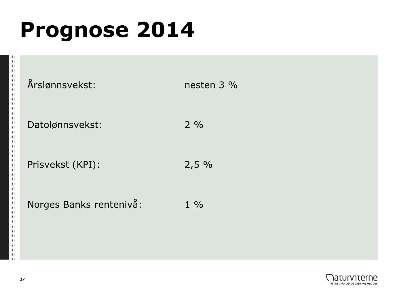 Prognose 2014 Årslønnsvekst:nesten 3 % Datolønnsvekst:2 % Prisvekst (KPI):2,5 % Norges Banks rentenivå: 1 % 27