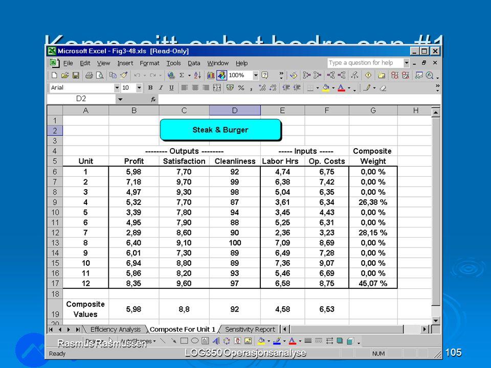 Kompositt-enhet bedre enn #1 LOG350 Operasjonsanalyse105 Rasmus Rasmussen