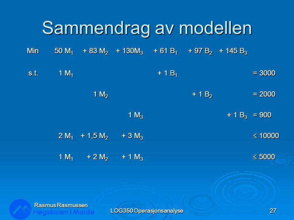 Sammendrag av modellen LOG350 Operasjonsanalyse27 Rasmus Rasmussen Min 50 M 1 + 83 M 2 + 130M 3 + 61 B 1 + 97 B 2 + 145 B 3 s.t.