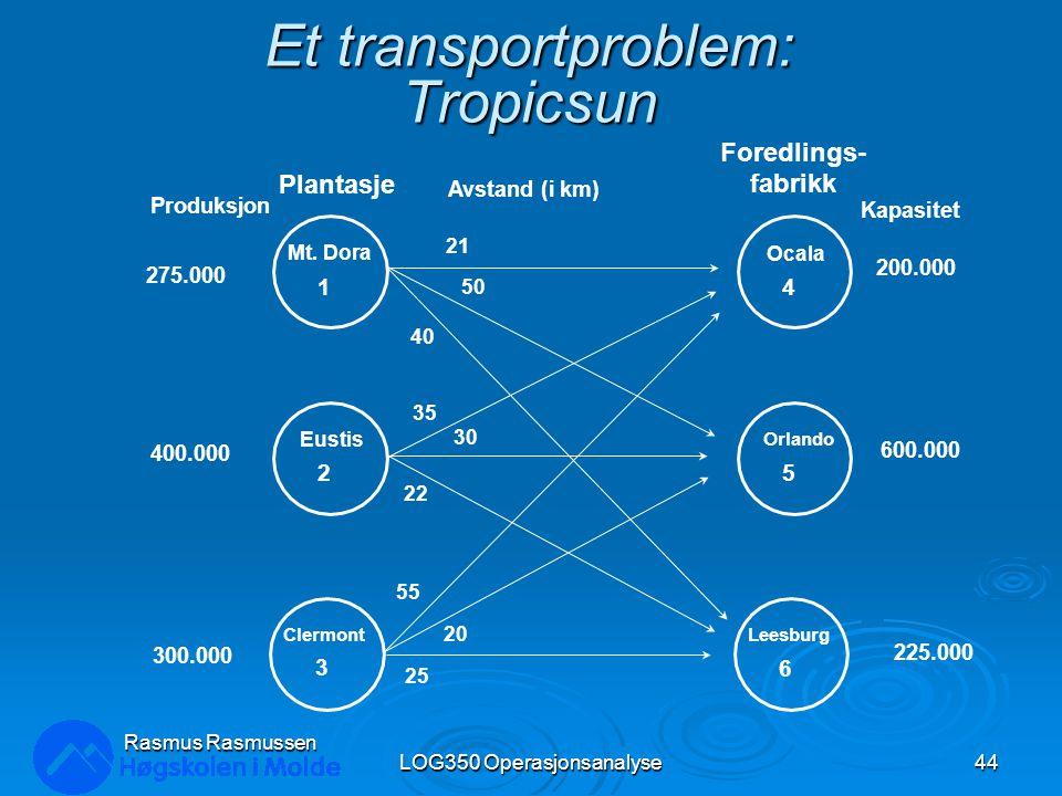 Et transportproblem: Tropicsun LOG350 Operasjonsanalyse44 Rasmus Rasmussen Mt. Dora 1 Eustis 2 Clermont 3 Ocala 4 Orlando 5 Leesburg 6 Avstand (i km)