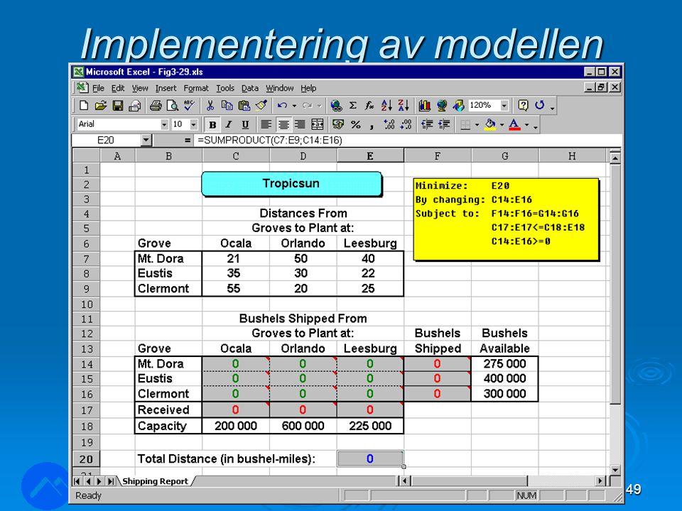 Implementering av modellen LOG350 Operasjonsanalyse49 Rasmus Rasmussen