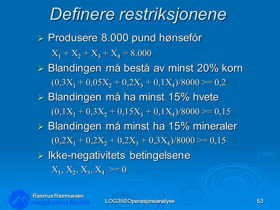 Definere restriksjonene  Produsere 8.000 pund hønsefór X 1 + X 2 + X 3 + X 4 = 8.000  Blandingen må bestå av minst 20% korn (0,3X 1 + 0,05X 2 + 0,2X 3 + 0,1X 4 )/8000 >= 0,2  Blandingen må ha minst 15% hvete (0,1X 1 + 0,3X 2 + 0,15X 3 + 0,1X 4 )/8000 >= 0,15  Blandingen må minst ha 15% mineraler (0,2X 1 + 0,2X 2 + 0,2X 3 + 0,3X 4 )/8000 >= 0,15  Ikke-negativitets betingelsene X 1, X 2, X 3, X 4 >= 0 LOG350 Operasjonsanalyse53 Rasmus Rasmussen