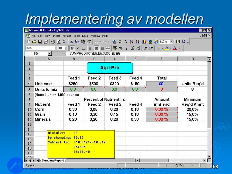 Implementering av modellen LOG350 Operasjonsanalyse68 Rasmus Rasmussen