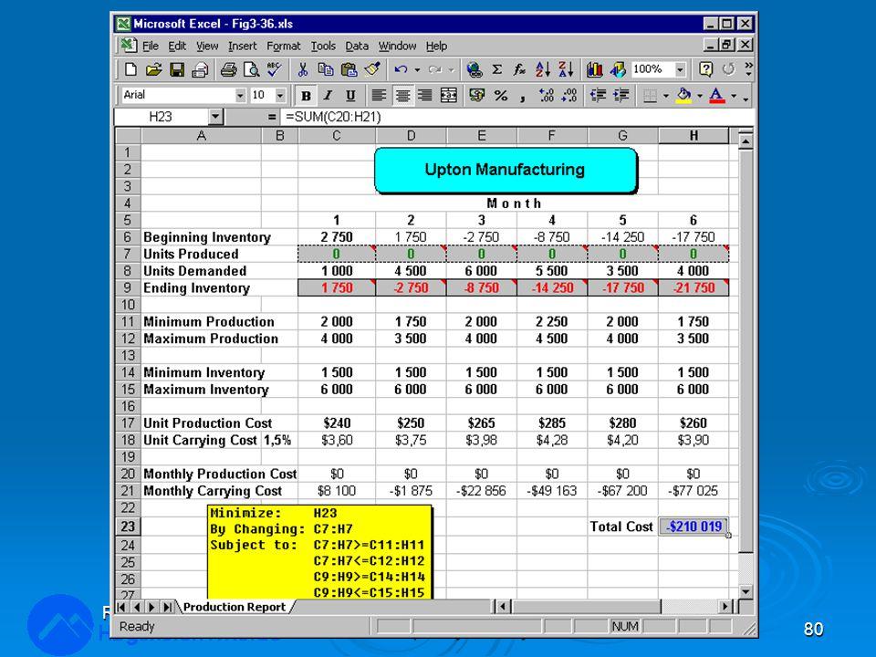 Implementere modellen LOG350 Operasjonsanalyse80 Rasmus Rasmussen