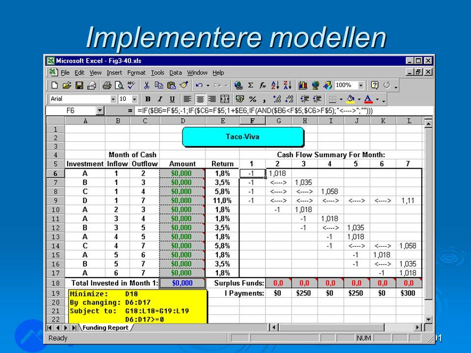 Implementere modellen LOG350 Operasjonsanalyse91 Rasmus Rasmussen