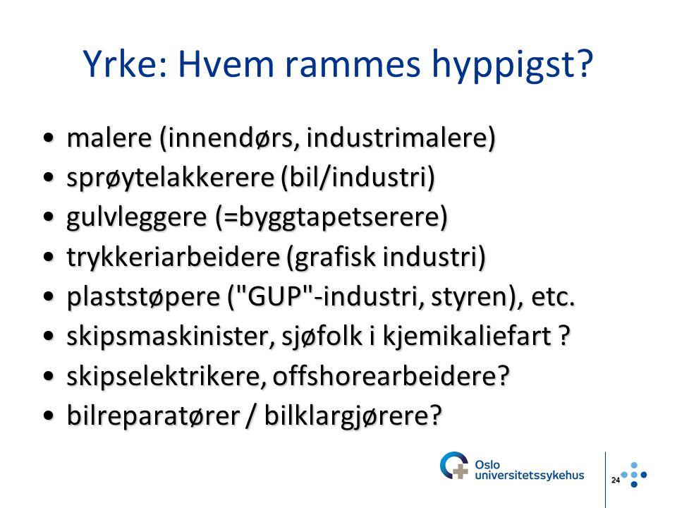 24 Yrke: Hvem rammes hyppigst? malere (innendørs, industrimalere)malere (innendørs, industrimalere) sprøytelakkerere (bil/industri)sprøytelakkerere (b