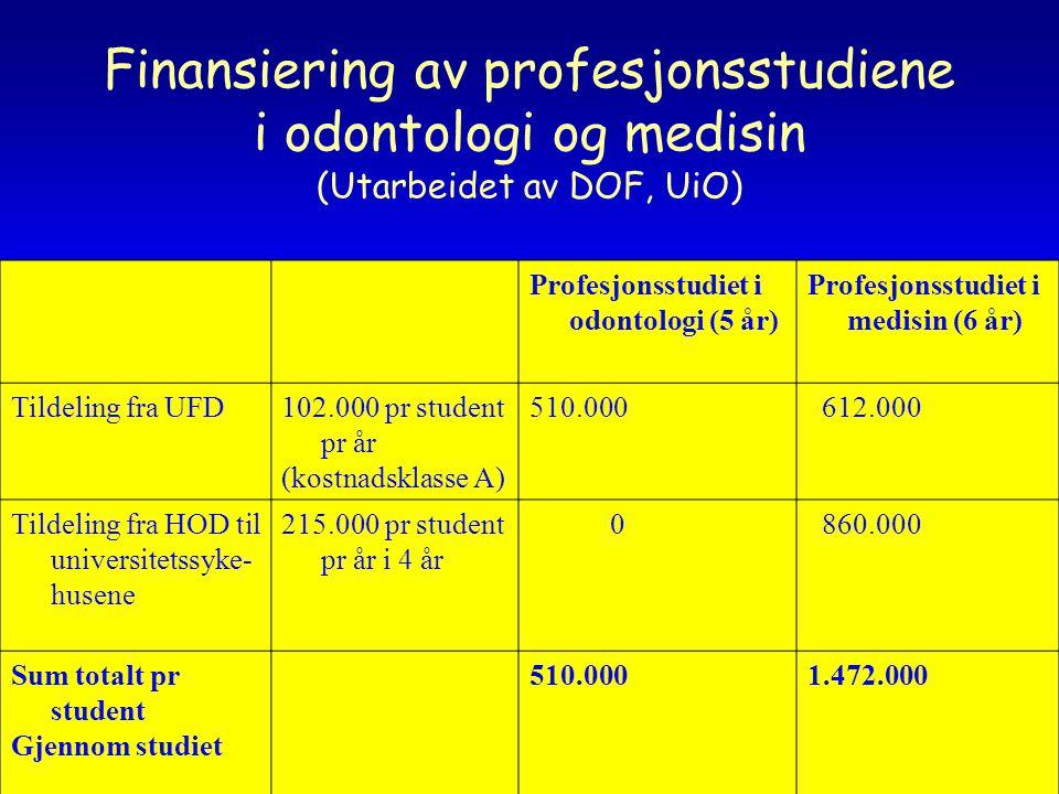 Finansiering av profesjonsstudiene i odontologi og medisin (Utarbeidet av DOF, UiO) Profesjonsstudiet i odontologi (5 år) Profesjonsstudiet i medisin (6 år) Tildeling fra UFD102.000 pr student pr år (kostnadsklasse A) 510.000 612.000 Tildeling fra HOD til universitetssyke- husene 215.000 pr student pr år i 4 år 0 860.000 Sum totalt pr student Gjennom studiet 510.0001.472.000