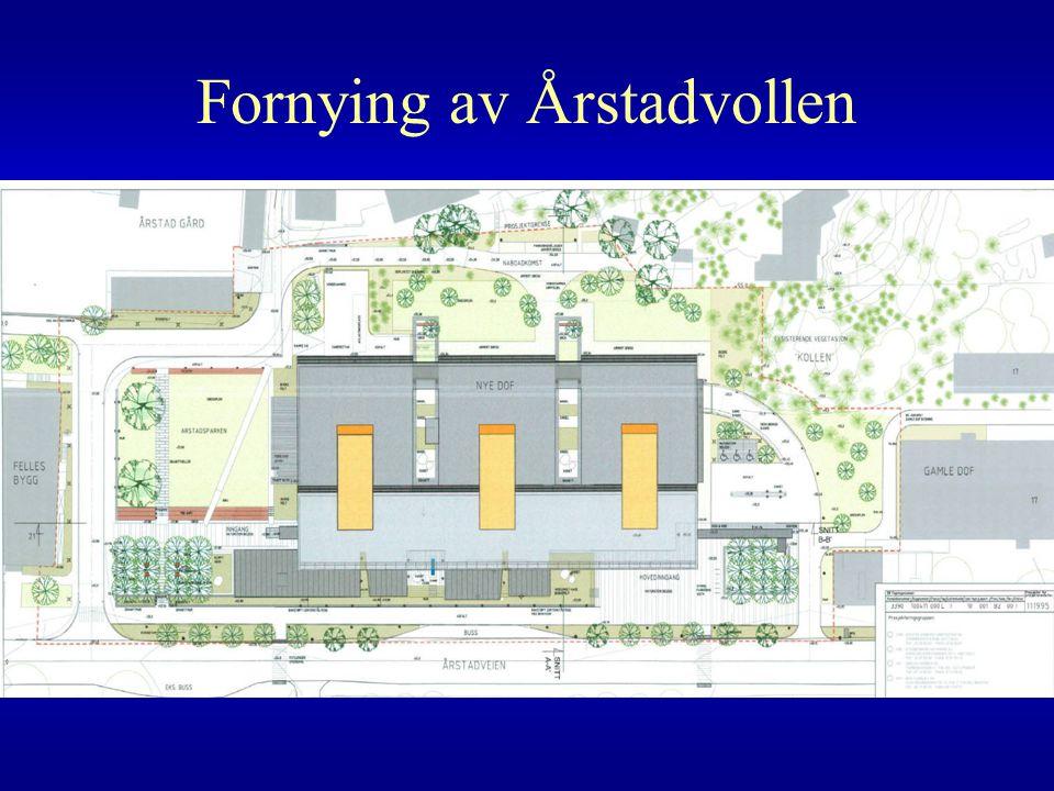 Fornying av Årstadvollen
