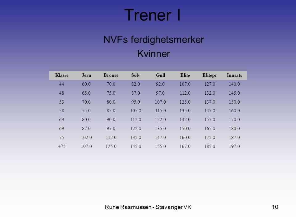 Rune Rasmussen - Stavanger VK10 NVFs ferdighetsmerker Kvinner Trener I KlasseJernBronseSølvGullEliteEliteprInnsats 4460.070.082.092.0107.0127.0140.0 4865.075.087.097.0112.0132.0145.0 5370.080.095.0107.0125.0137.0150.0 5875.085.0105.0115.0135.0147.0160.0 6380.090.0112.0122.0142.0157.0170.0 6987.097.0122.0135.0150.0165.0180.0 75102.0112.0135.0147.0160.0175.0187.0 +75107.0125.0145.0155.0167.0185.0197.0