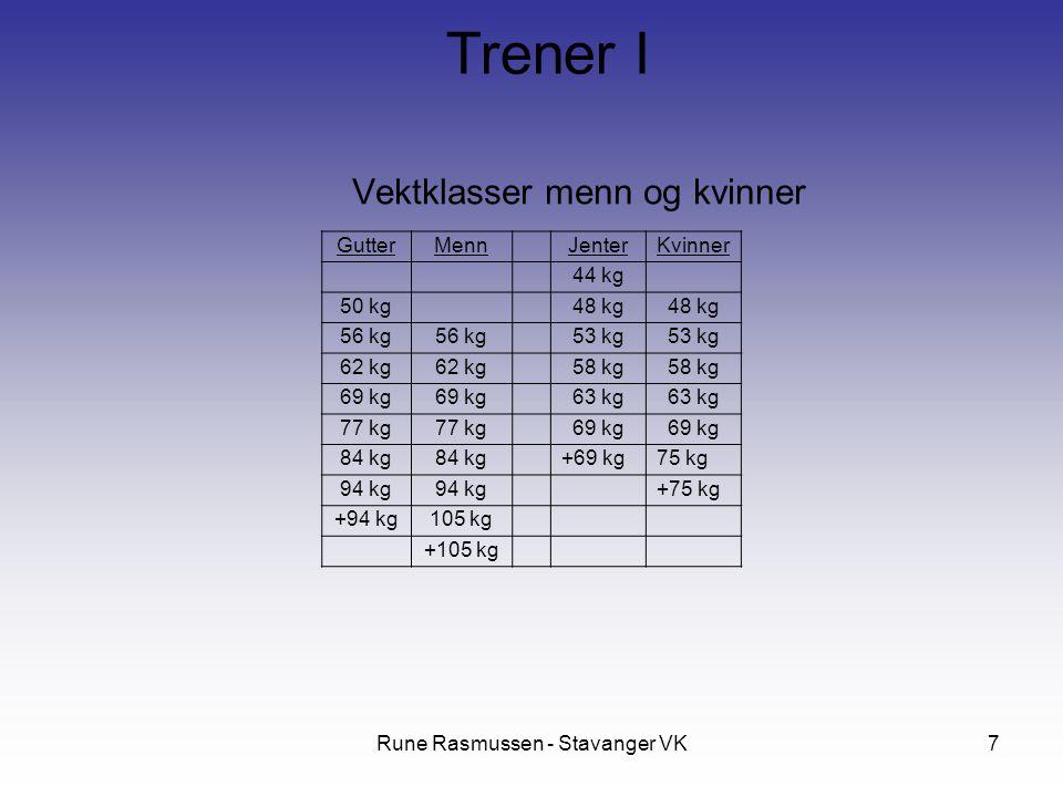 Rune Rasmussen - Stavanger VK7 Vektklasser menn og kvinner Trener I GutterMenn JenterKvinner 44 kg 50 kg 48 kg 56 kg 53 kg 62 kg 58 kg 69 kg 63 kg 77
