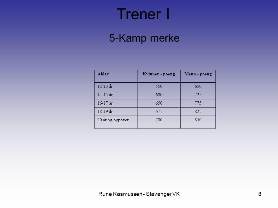 Rune Rasmussen - Stavanger VK8 5-Kamp merke Trener I AlderKvinner - poengMenn - poeng 12-13 år550650 14-15 år600725 16-17 år650775 18-19 år675825 20 år og oppover700850