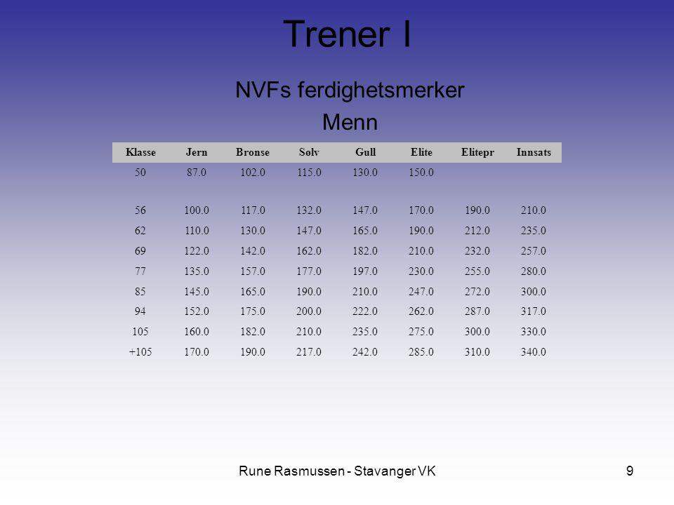 Rune Rasmussen - Stavanger VK9 NVFs ferdighetsmerker Menn Trener I KlasseJernBronseSølvGullEliteEliteprInnsats 5087.0102.0115.0130.0150.0 56100.0117.0132.0147.0170.0190.0210.0 62110.0130.0147.0165.0190.0212.0235.0 69122.0142.0162.0182.0210.0232.0257.0 77135.0157.0177.0197.0230.0255.0280.0 85145.0165.0190.0210.0247.0272.0300.0 94152.0175.0200.0222.0262.0287.0317.0 105160.0182.0210.0235.0275.0300.0330.0 +105170.0190.0217.0242.0285.0310.0340.0