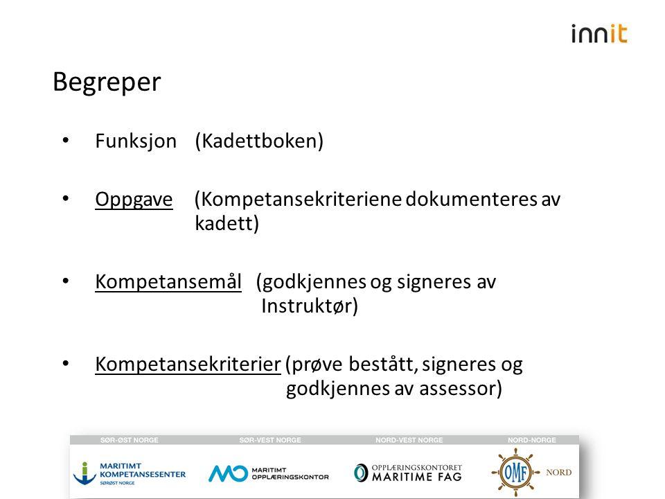 Begreper Funksjon(Kadettboken) Oppgave (Kompetansekriteriene dokumenteres av kadett) Kompetansemål (godkjennes og signeres av Instruktør) Kompetansekr