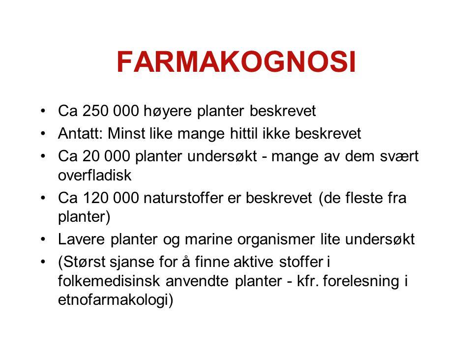 FARMAKOGNOSI Ca 250 000 høyere planter beskrevet Antatt: Minst like mange hittil ikke beskrevet Ca 20 000 planter undersøkt - mange av dem svært overf