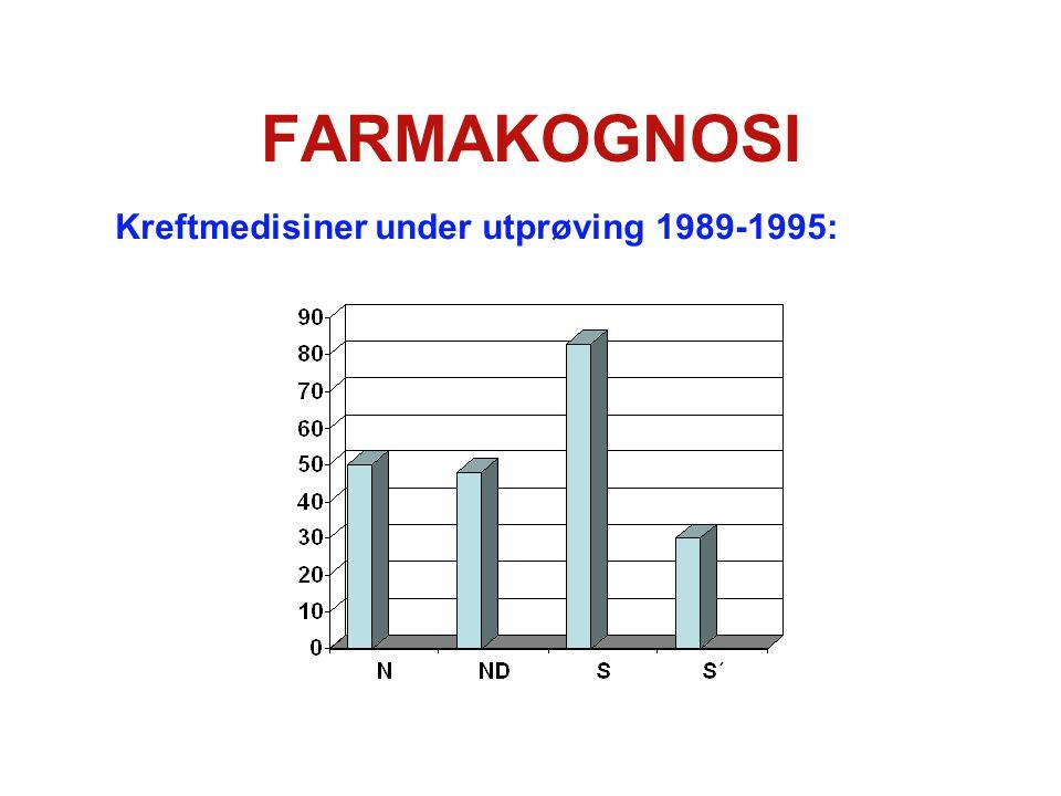 FARMAKOGNOSI Anti-infektiva godkjent mellom 1983 og 1994:
