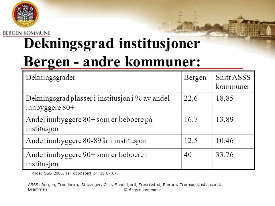 © Bergen kommune Dekningsgrad institusjoner Bergen - andre kommuner: Kilde: SSB 2006, tall oppdatert pr. 18.07.07 ASSS: Bergen, Trondheim, Stavanger,