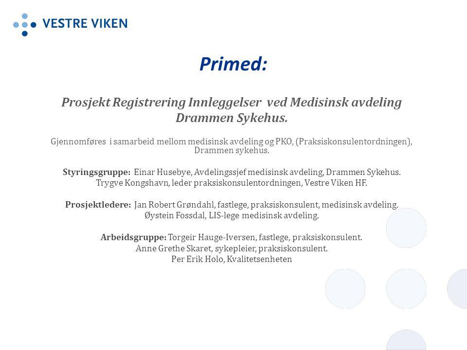 Primed: Prosjekt Registrering Innleggelser ved Medisinsk avdeling Drammen Sykehus. Gjennomføres i samarbeid mellom medisinsk avdeling og PKO, (Praksis