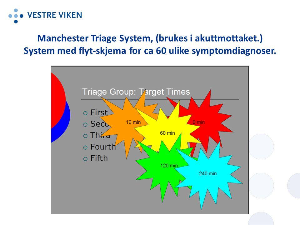 Manchester Triage System, (brukes i akuttmottaket.) System med flyt-skjema for ca 60 ulike symptomdiagnoser.