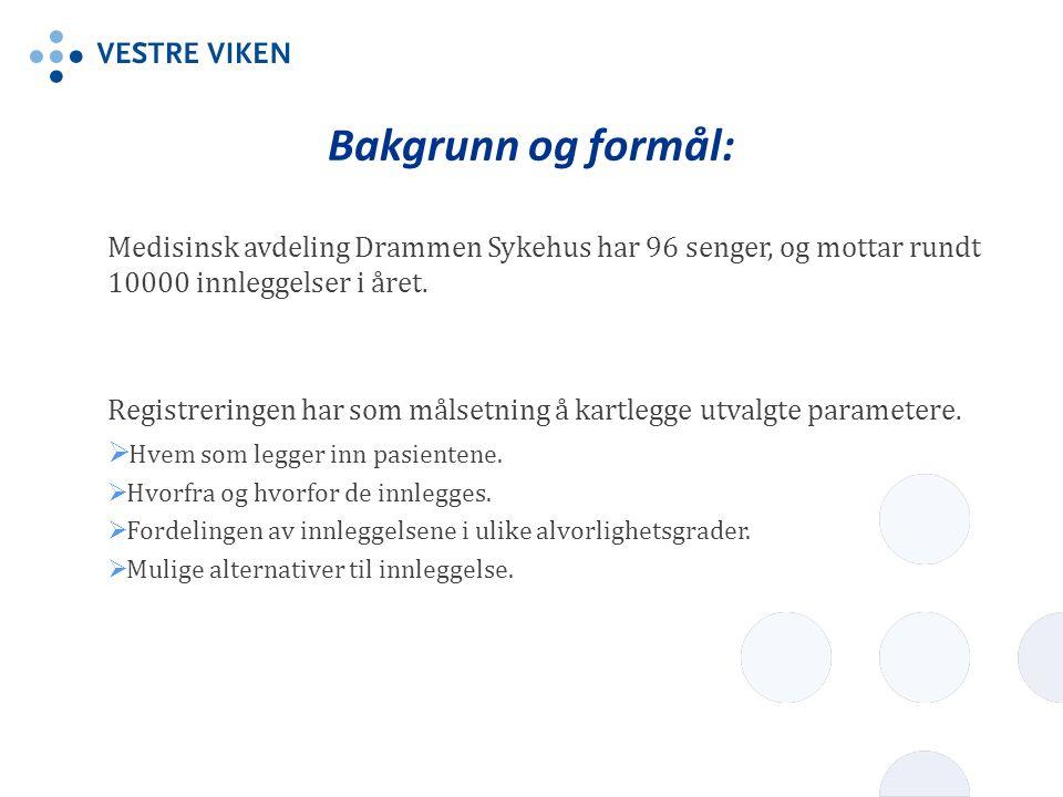 Bakgrunn og formål: Medisinsk avdeling Drammen Sykehus har 96 senger, og mottar rundt 10000 innleggelser i året. Registreringen har som målsetning å k