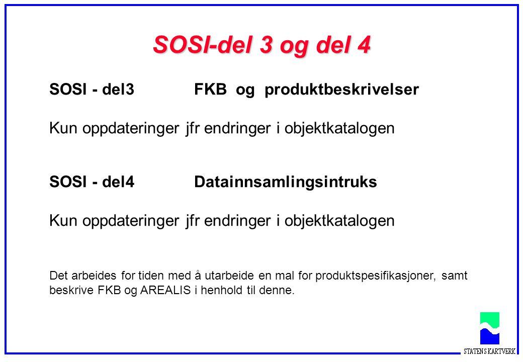 Distribusjon av SOSI 3.097/121319 JA Nei 3.1 99/11 Nei JA
