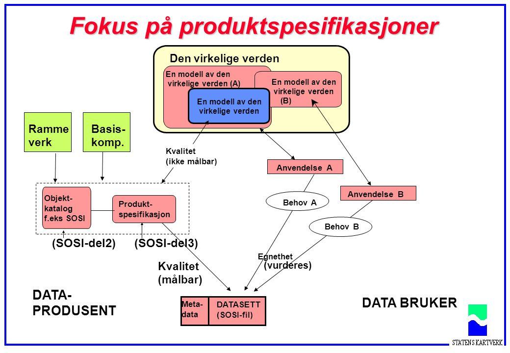 Produktspek / objektkatalog.