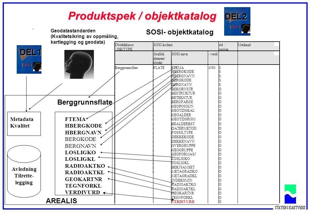 Kvalitetssikring - produktspek (SOSI-DB KVAKK) KVAKK Styringsparametere fra brukeren SOSI-fil(er) Parameterfiler Rapportfil SOSI-rapport Loggfil ACCESS -base DEL1DEL2