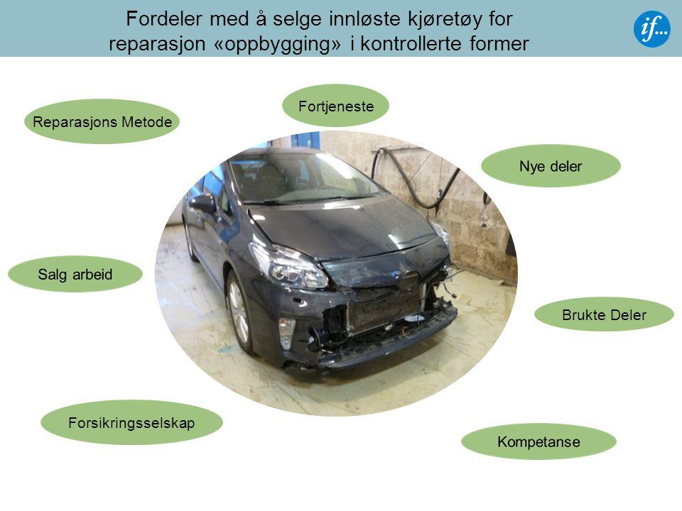 Fordeler med å selge innløste kjøretøy for reparasjon «oppbygging» i kontrollerte former Fortjeneste Brukte Deler Forsikringsselskap Reparasjons Metod