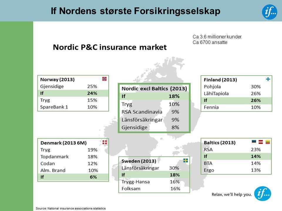 If Norges Største Merkeforsikring Selskap If Norges Største Merkeforsikring Selskap