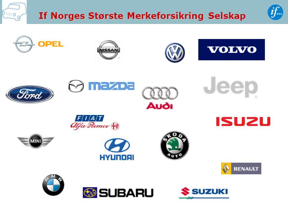 Tiltak If har foretatt / foretar vedrørende Sikre Bilskadereparasjoner  Implementering av egenerklæringen hos våre partnere.