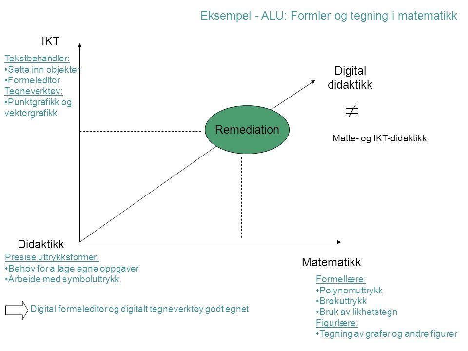 Remediation IKT Matematikk Didaktikk Digital didaktikk Eksempel - ALU: Formler og tegning i matematikk Tekstbehandler: Sette inn objekter Formeleditor