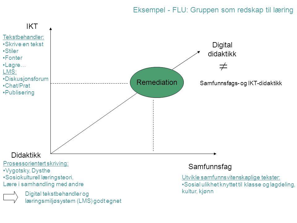 Remediation IKT Samfunnsfag Didaktikk Digital didaktikk Eksempel - FLU: Gruppen som redskap til læring Tekstbehandler: Skrive en tekst Stiler Fonter L