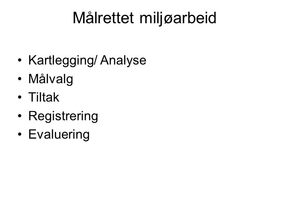 Målrettet miljøarbeid Kartlegging/ Analyse Målvalg Tiltak Registrering Evaluering
