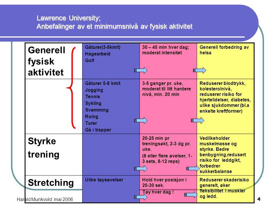 3 Mirakelmedisin ????; mosjon, fysisk aktivitet, trening (Lommelegen, internett 28.07.00) Bedre evne til å takle stress Bedre sex Bedre muskelmasse og