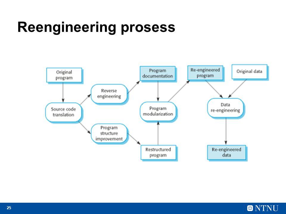 25 Reengineering prosess