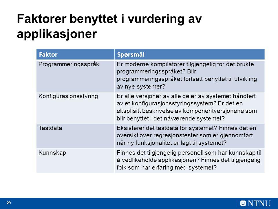 29 Faktorer benyttet i vurdering av applikasjoner FaktorSpørsmål ProgrammeringsspråkEr moderne kompilatorer tilgjengelig for det brukte programmerings