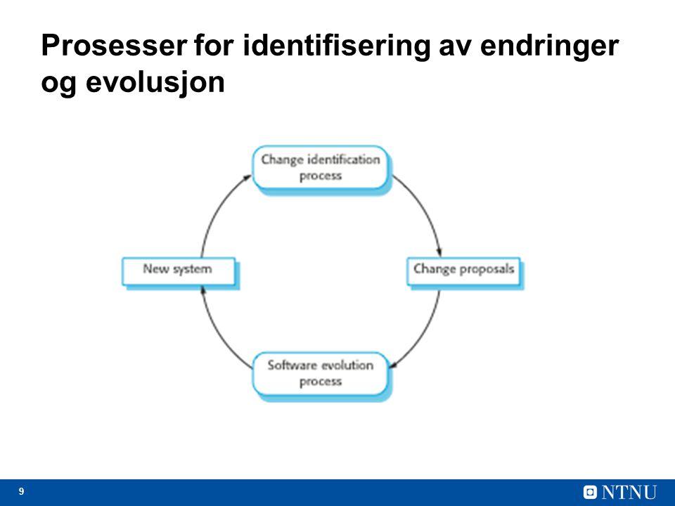 10 Prosess for evolusjon Change analysis Adapted from Artur 1988 Software Evolution
