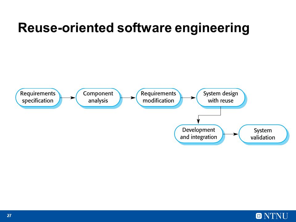 27 Reuse-oriented software engineering
