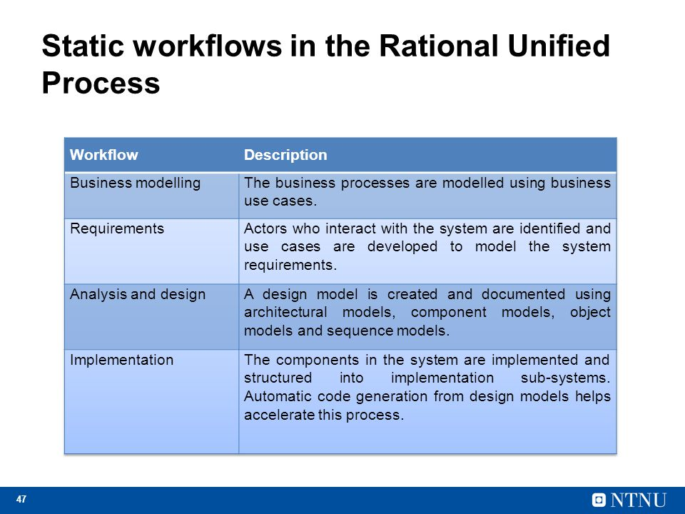 47 Static workflows in the Rational Unified Process