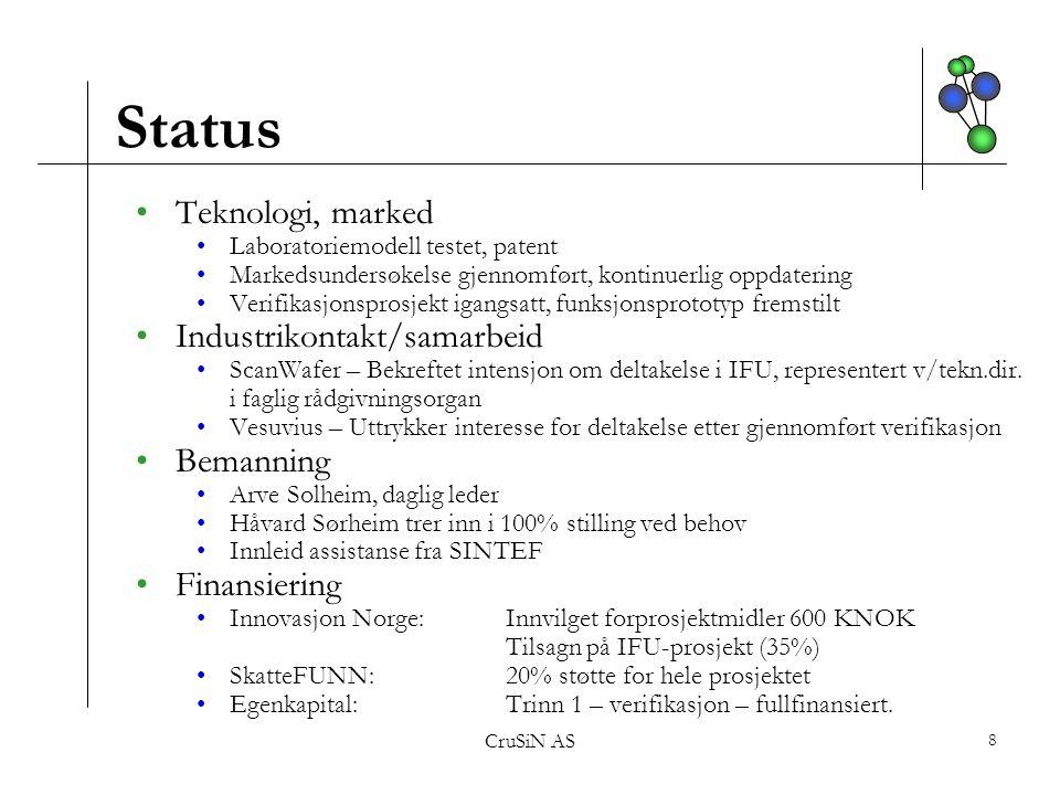 CruSiN AS 9 Handlingsplan 2006 Q1Q2Q3Q4 2005 Q1Q2Q3Q4 2004 Q1Q2Q3Q4 2003 Q4 Industrialisering - planfase - iverksetting Leveranse til kunder - tjene penger Finansiering - verfiseringsfase - videreutvikling/oppskalering Videreutvikling/oppskalering Verifikasjon Etablere industrisamarbeid - brukere og potensielle produsenter