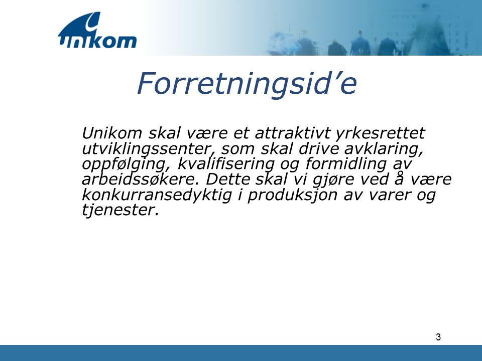 3 Forretningsid'e Unikom skal være et attraktivt yrkesrettet utviklingssenter, som skal drive avklaring, oppfølging, kvalifisering og formidling av ar