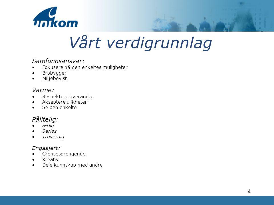 5 Hovedmål Unikom skal være en attraktiv samarbeidspartner Det skal utvikles ett nytt forretningsområde Unikom skal ha et resultat på minimum 3% av omsettingen Unikom skal være en attraktiv arbeidsplass