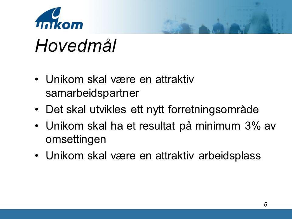 5 Hovedmål Unikom skal være en attraktiv samarbeidspartner Det skal utvikles ett nytt forretningsområde Unikom skal ha et resultat på minimum 3% av om